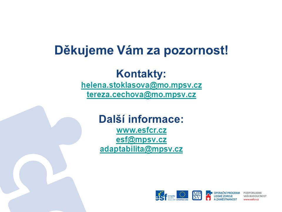 Děkujeme Vám za pozornost! Kontakty: helena.stoklasova@mo.mpsv.cz tereza.cechova@mo.mpsv.cz Další informace: www.esfcr.cz esf@mpsv.cz adaptabilita@mps