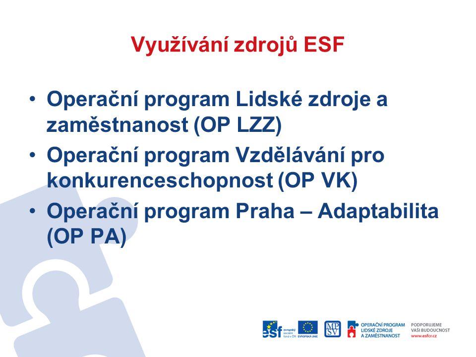 Využívání zdrojů ESF Operační program Lidské zdroje a zaměstnanost (OP LZZ) Operační program Vzdělávání pro konkurenceschopnost (OP VK) Operační progr
