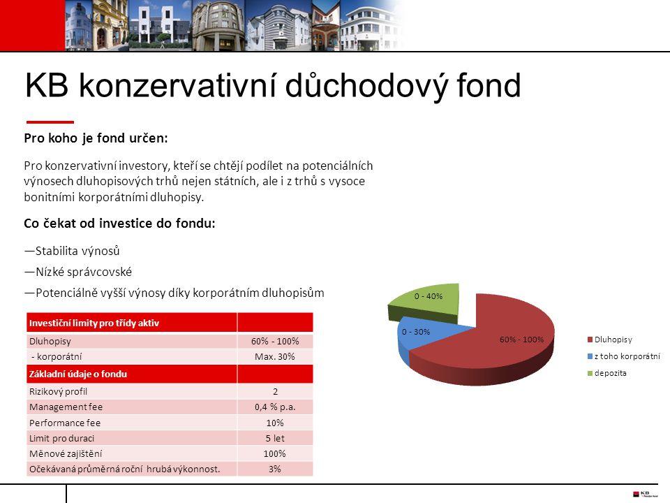 KB konzervativní důchodový fond Pro koho je fond určen: Pro konzervativní investory, kteří se chtějí podílet na potenciálních výnosech dluhopisových t
