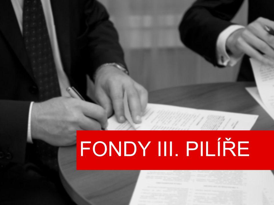 FONDY III. PILÍŘE