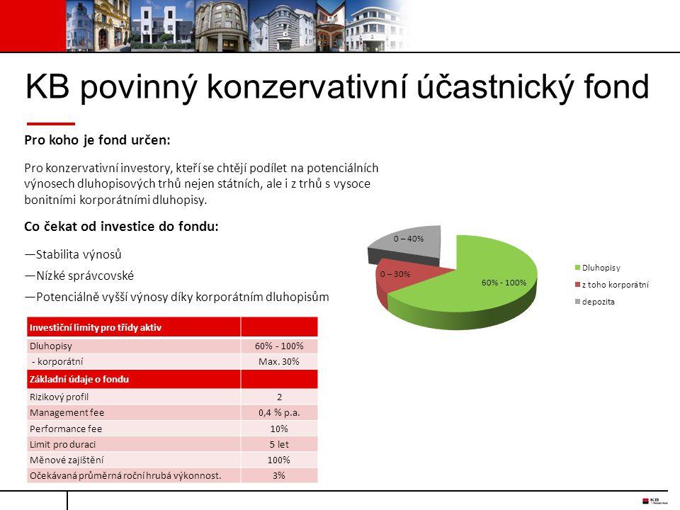 KB povinný konzervativní účastnický fond Pro koho je fond určen: Pro konzervativní investory, kteří se chtějí podílet na potenciálních výnosech dluhop