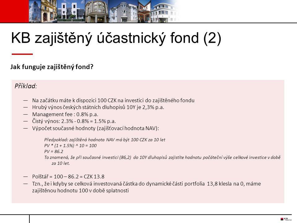 KB zajištěný účastnický fond (2) Jak funguje zajištěný fond? Příklad : —Na začátku máte k dispozici 100 CZK na investici do zajištěného fondu —Hrubý v