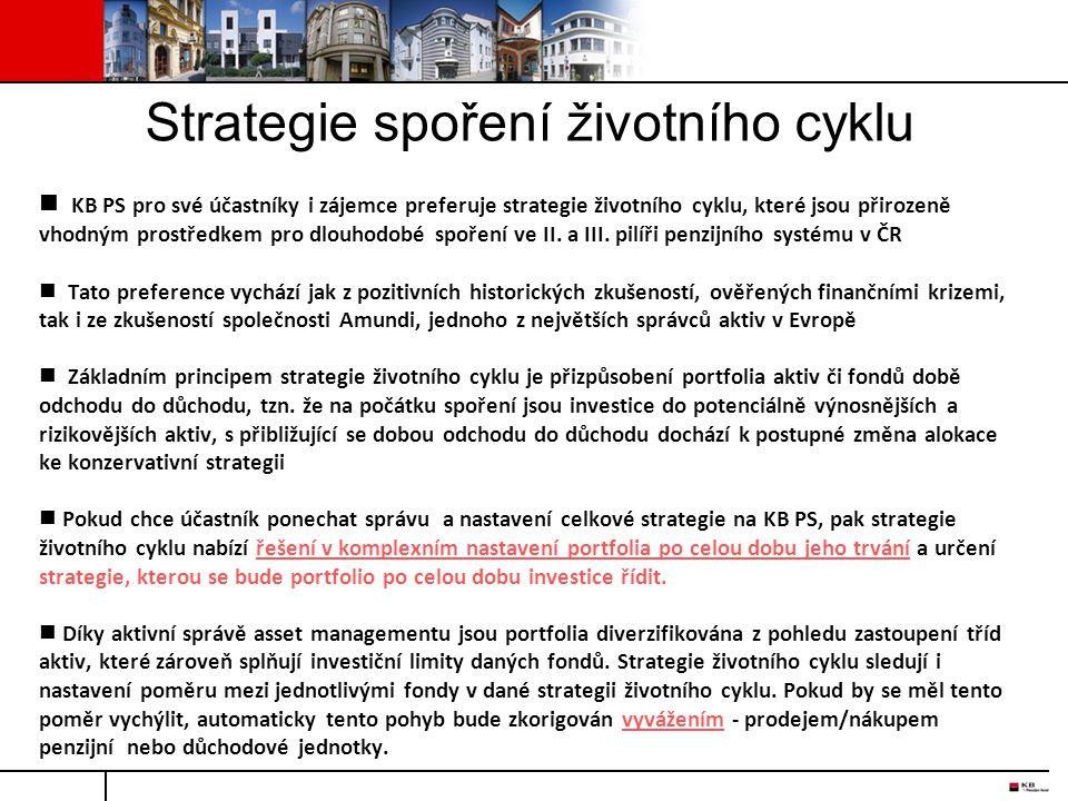 Strategie spoření životního cyklu KB PS pro své účastníky i zájemce preferuje strategie životního cyklu, které jsou přirozeně vhodným prostředkem pro
