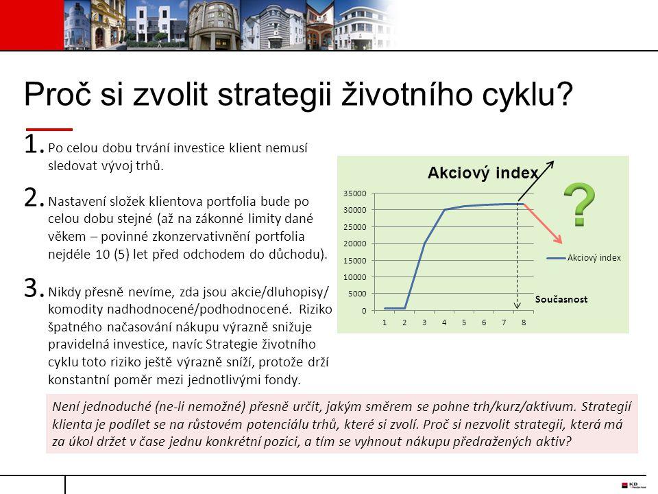 Proč si zvolit strategii životního cyklu? Není jednoduché (ne-li nemožné) přesně určit, jakým směrem se pohne trh/kurz/aktivum. Strategií klienta je p