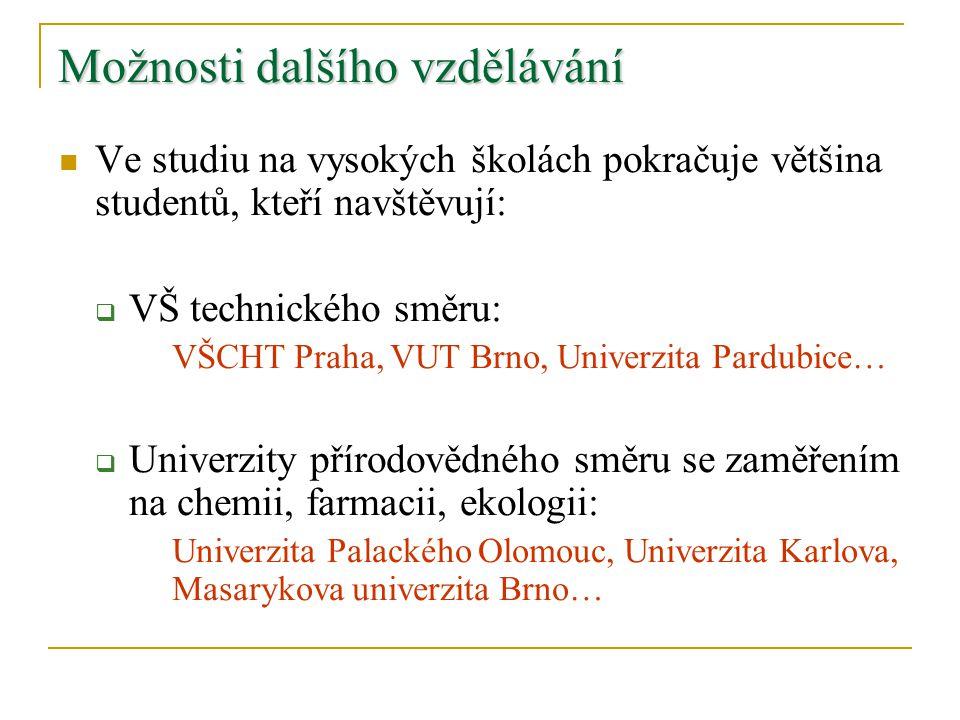 Možnosti dalšího vzdělávání Ve studiu na vysokých školách pokračuje většina studentů, kteří navštěvují:  VŠ technického směru: VŠCHT Praha, VUT Brno, Univerzita Pardubice…  Univerzity přírodovědného směru se zaměřením na chemii, farmacii, ekologii: Univerzita Palackého Olomouc, Univerzita Karlova, Masarykova univerzita Brno…