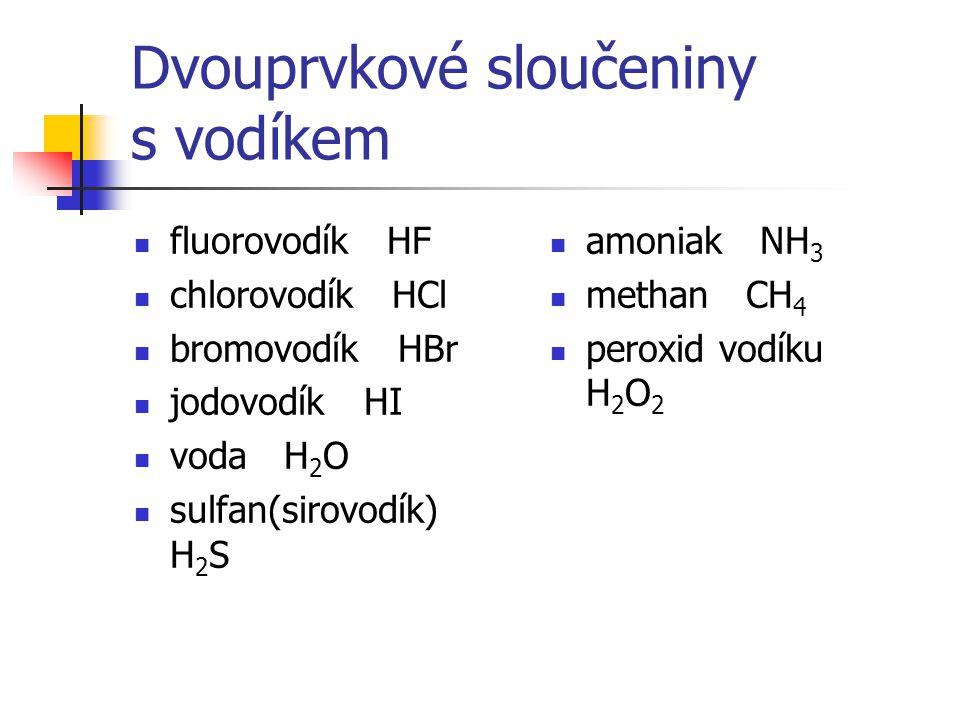 Dvouprvkové sloučeniny s vodíkem fluorovodík HF chlorovodík HCl bromovodík HBr jodovodík HI voda H 2 O sulfan(sirovodík) H 2 S amoniak NH 3 methan CH