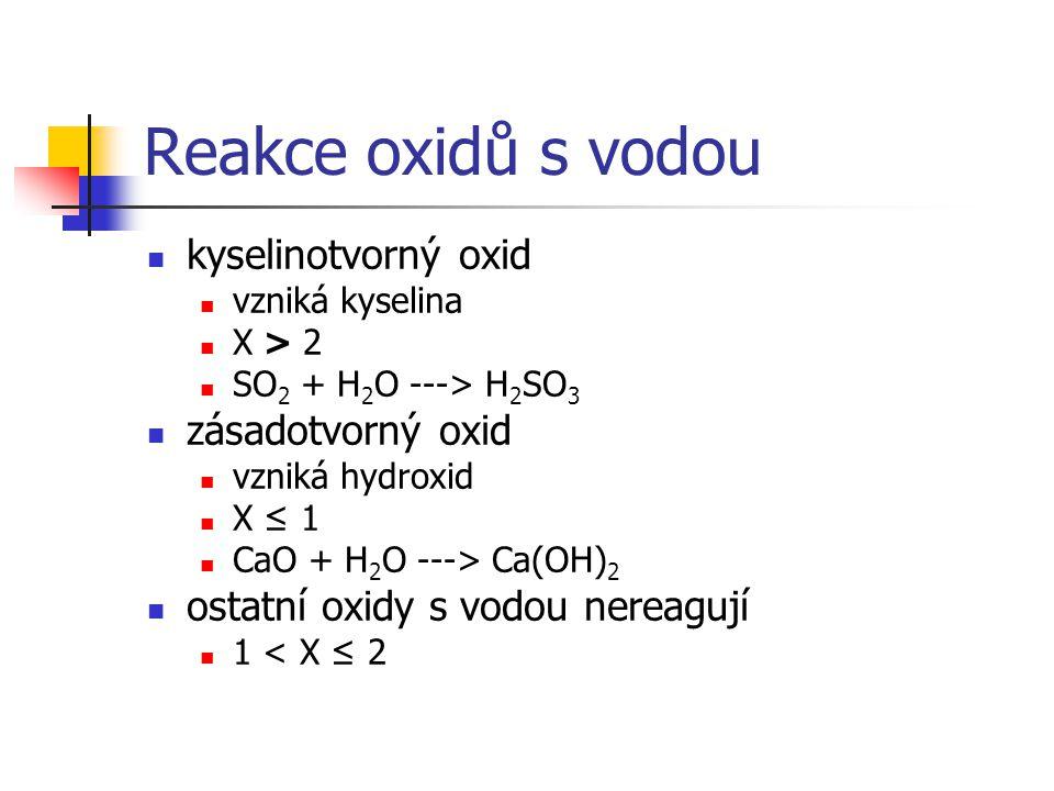 Reakce oxidů s vodou kyselinotvorný oxid vzniká kyselina X > 2 SO 2 + H 2 O ---> H 2 SO 3 zásadotvorný oxid vzniká hydroxid X ≤ 1 CaO + H 2 O ---> Ca(