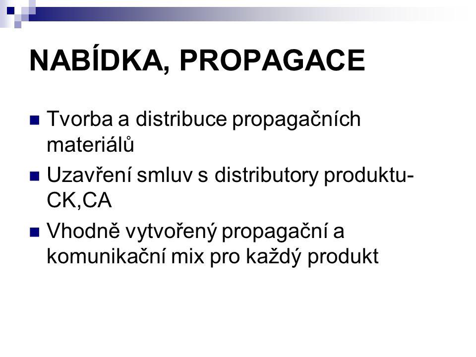 NABÍDKA, PROPAGACE Tvorba a distribuce propagačních materiálů Uzavření smluv s distributory produktu- CK,CA Vhodně vytvořený propagační a komunikační