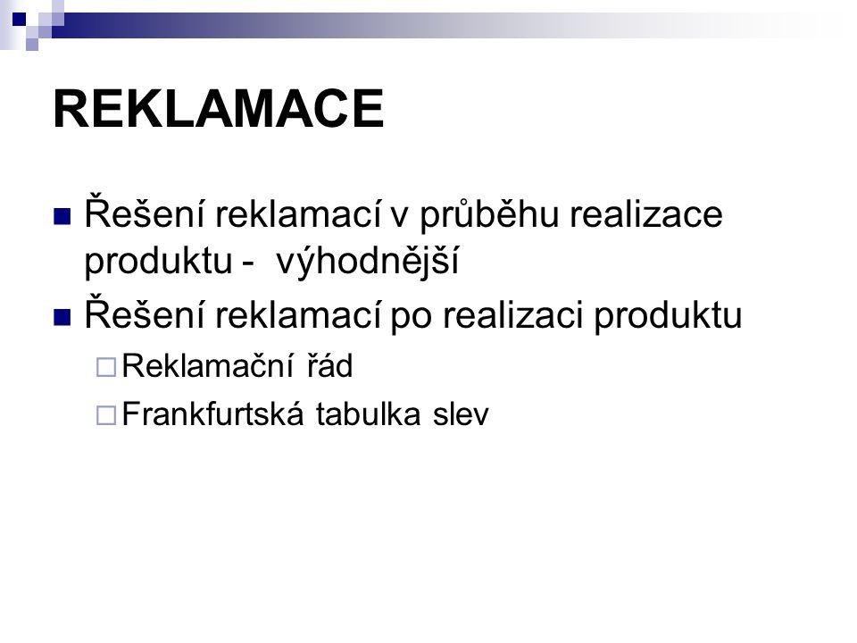 REKLAMACE Řešení reklamací v průběhu realizace produktu - výhodnější Řešení reklamací po realizaci produktu  Reklamační řád  Frankfurtská tabulka sl