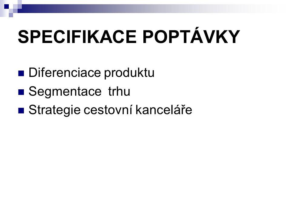 SPECIFIKACE POPTÁVKY Diferenciace produktu Segmentace trhu Strategie cestovní kanceláře