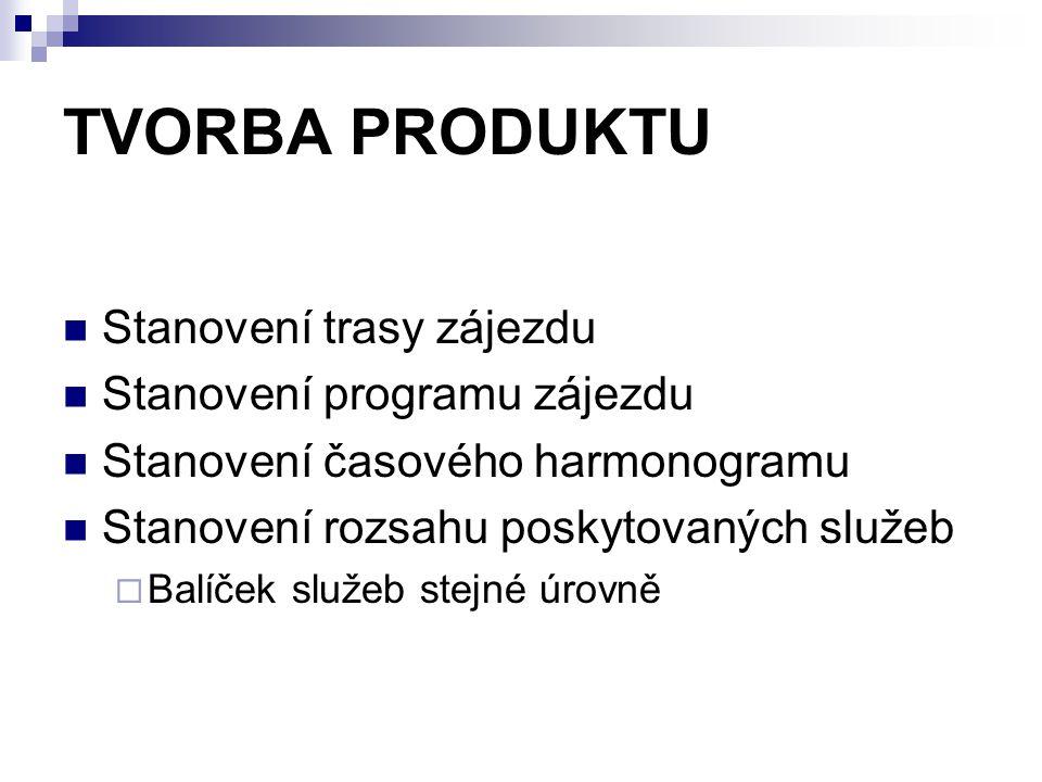 TVORBA PRODUKTU Stanovení trasy zájezdu Stanovení programu zájezdu Stanovení časového harmonogramu Stanovení rozsahu poskytovaných služeb  Balíček sl