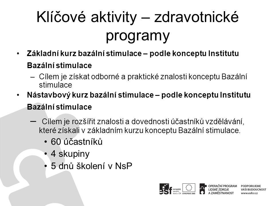 Klíčové aktivity – zdravotnické programy Základní kurz bazální stimulace – podle konceptu Institutu Bazální stimulace –Cílem je získat odborné a prakt