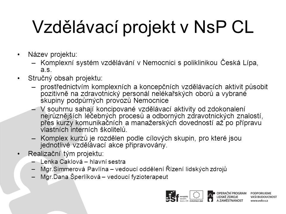 Vzdělávací projekt v NsP CL Název projektu: –Komplexní systém vzdělávání v Nemocnici s poliklinikou Česká Lípa, a.s. Stručný obsah projektu: –prostřed