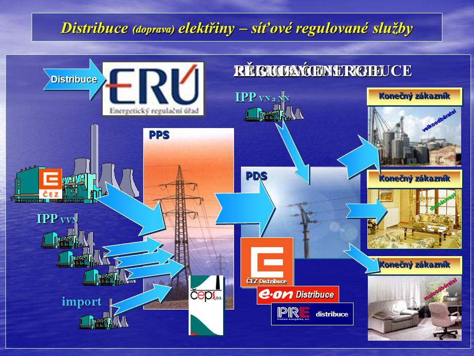 Provozovatelé přenosové soustavy a distribuční soustavy distribuční soustavyProvozovatelé přenosové soustavy a distribuční soustavy distribuční soustavy Oddělení produktu a jeho dopravy Přenos elektřiny Distribuce elektřiny Systémové služby Přenos elektřiny Distribuce elektřiny Systémové služby Produkt, který po přeměně slouží ke který po přeměně slouží ke svícení, topení, pohonu, atd.