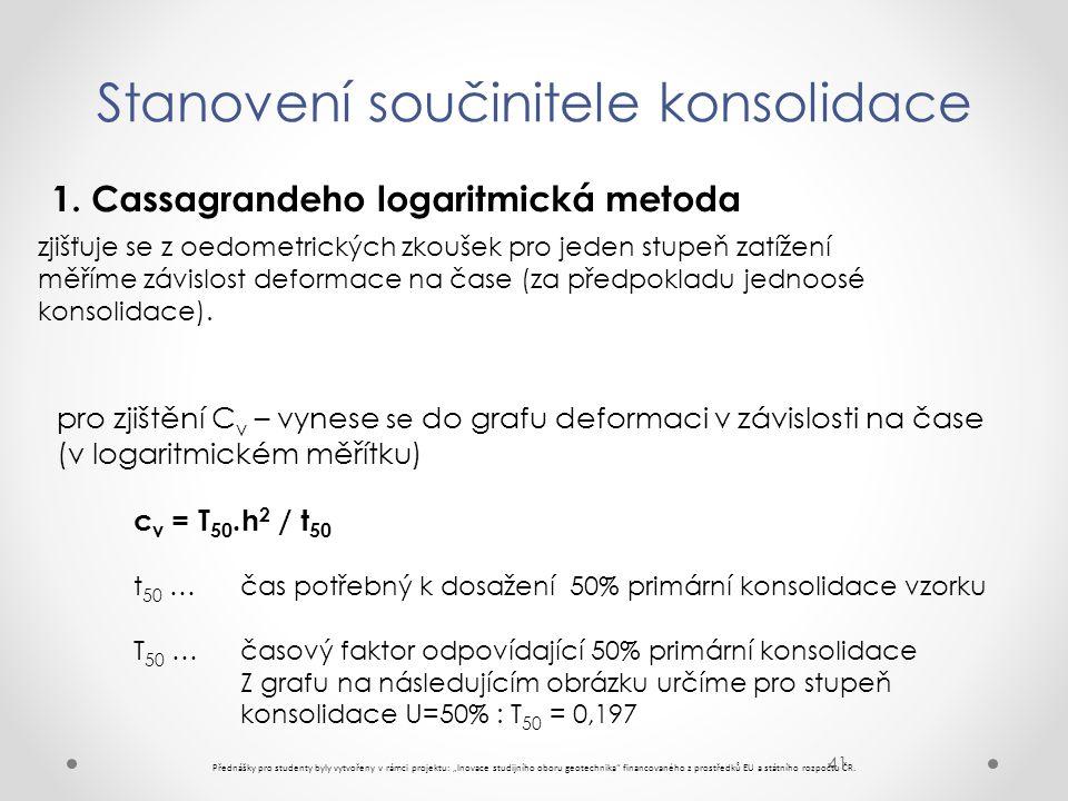 """Přednášky pro studenty byly vytvořeny v rámci projektu: """"Inovace studijního oboru geotechnika financovaného z prostředků EU a státního rozpočtu ČR."""