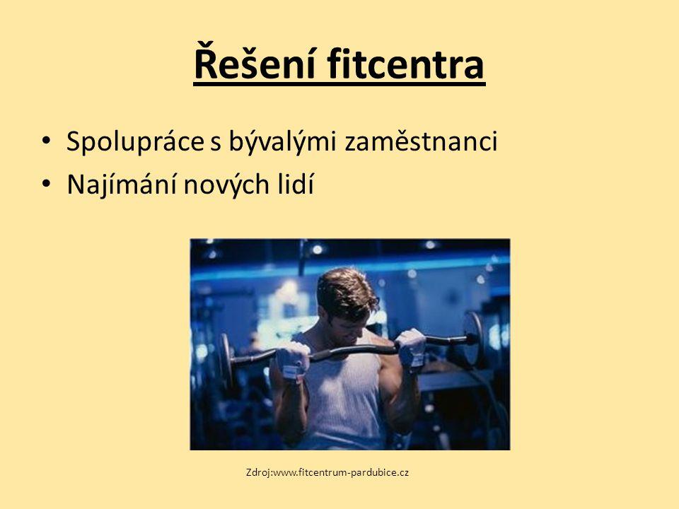 Řešení fitcentra Spolupráce s bývalými zaměstnanci Najímání nových lidí Zdroj:www.fitcentrum-pardubice.cz