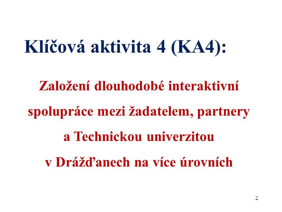 2 Klíčová aktivita 4 (KA4): Založení dlouhodobé interaktivní spolupráce mezi žadatelem, partnery a Technickou univerzitou v Drážďanech na více úrovníc