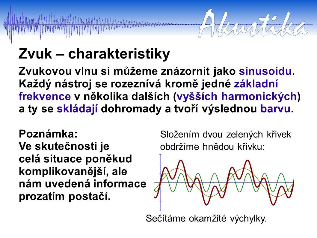 METODICKÝ PŘEHLED Klíčové kompetence:– k učení – čtení s porozuměním, srovnávání informací, schémata Očekávané výstupy:– žák pochopí, že zvuky se liší barvou, každý nástroj má svou – žák se podle vlastností zvuku pokusí identifikovat nástroj Výukové strategie:– komentovaná prezentace – samostudium, vzájemná konzultace Metodický postup:– prezentace s komentářem – samostudium – diskuze – domácí studium Pomůcky:– počítač s prezentačním software Zdroje:– v práci jsou použity pouze vlastní materiály