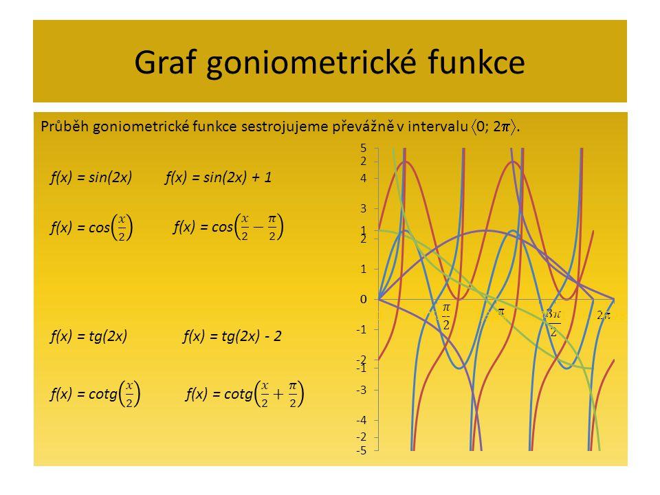 Graf goniometrické funkce Průběh goniometrické funkce sestrojujeme převážně v intervalu  0; 2 . f(x) = sin(2x) f(x) = tg(2x) f(x) = sin(2x) + 1  2