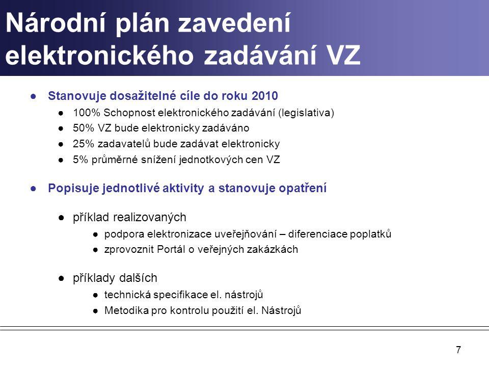 7 Národní plán zavedení elektronického zadávání VZ ●Stanovuje dosažitelné cíle do roku 2010 ●100% Schopnost elektronického zadávání (legislativa) ●50%