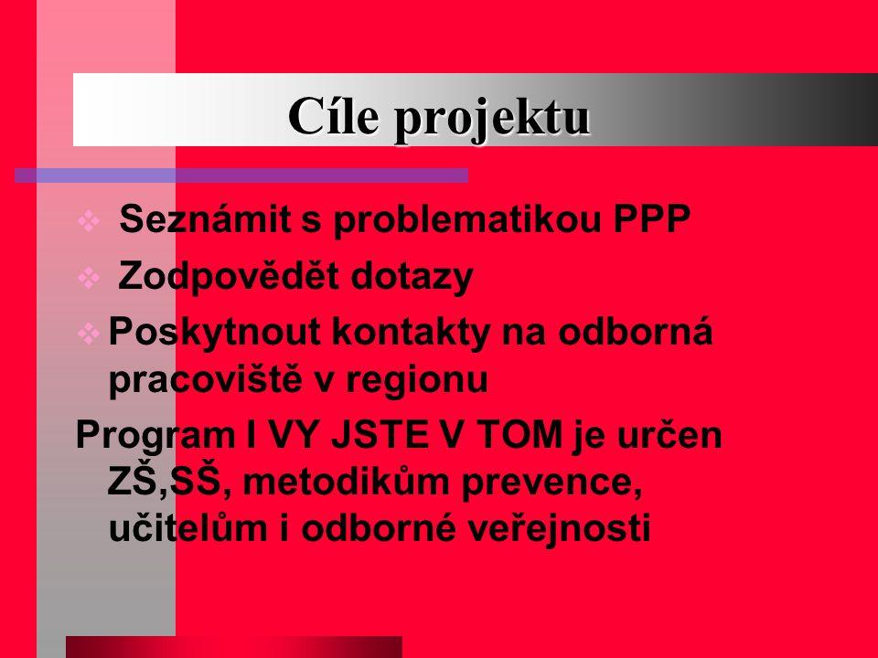 Cíle projektu  Seznámit s problematikou PPP  Zodpovědět dotazy  Poskytnout kontakty na odborná pracoviště v regionu Program I VY JSTE V TOM je urče