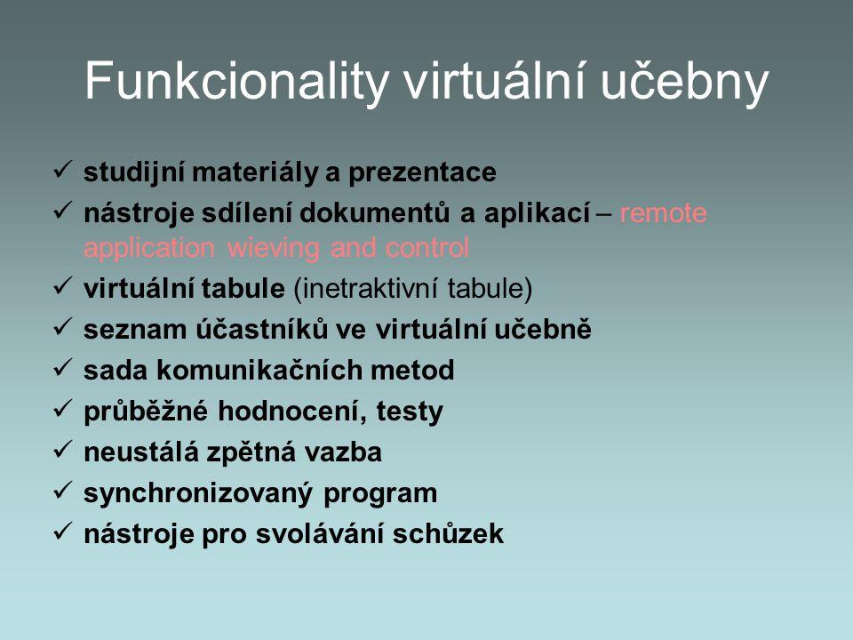 Funkcionality virtuální učebny studijní materiály a prezentace nástroje sdílení dokumentů a aplikací – remote application wieving and control virtuální tabule (inetraktivní tabule) seznam účastníků ve virtuální učebně sada komunikačních metod průběžné hodnocení, testy neustálá zpětná vazba synchronizovaný program nástroje pro svolávání schůzek