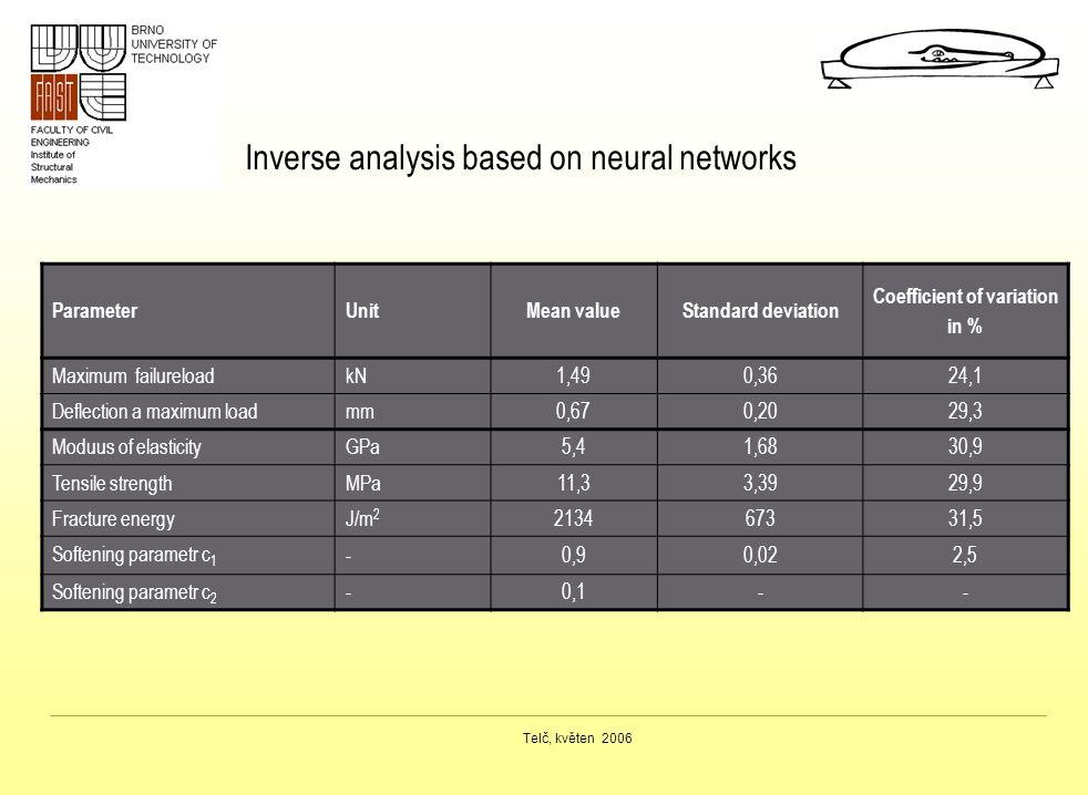 Telč, květen 2006 Inverse analysis based on neural networks ParameterUnitMean valueStandard deviation Coefficient of variation in % Maximum failureloa