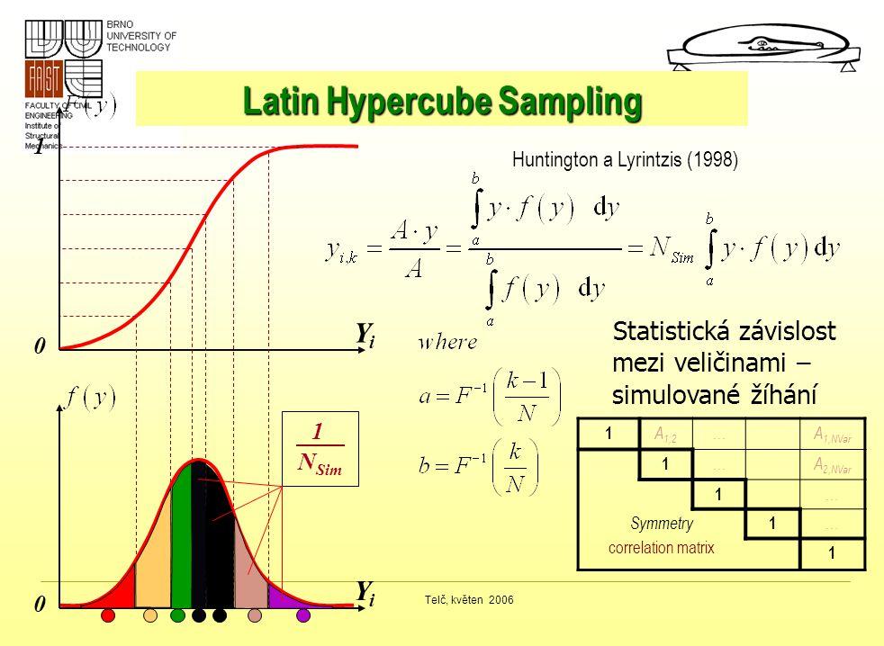 Telč, květen 2006 Statistická závislost mezi veličinami – simulované žíhání 1 N Sim LHS - mean 1 0 YiYi YiYi 0 Huntington a Lyrintzis (1998) Latin Hyp