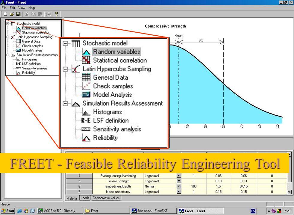 Telč, květen 2006 FREET - Feasible Reliability Engineering Tool