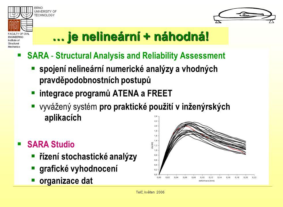 Telč, květen 2006  SARA - Structural Analysis and Reliability Assessment  spojení nelineární numerické analýzy a vhodných pravděpodobnostních postup