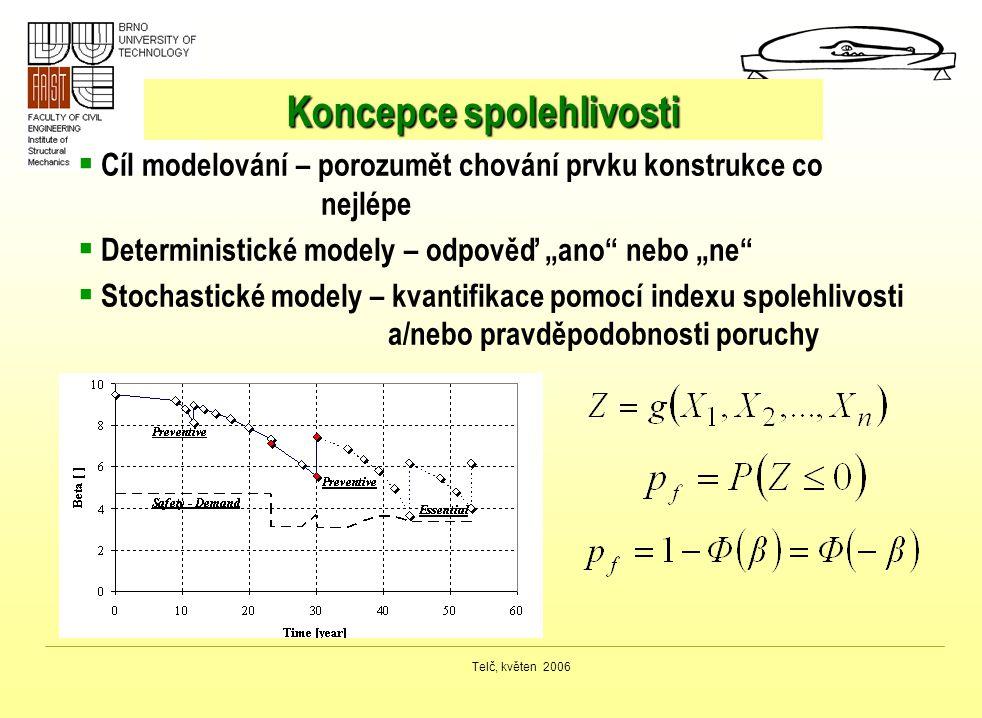 """Telč, květen 2006 Koncepce spolehlivosti  Cíl modelování – porozumět chování prvku konstrukce co nejlépe  Deterministické modely – odpověď """"ano"""" neb"""