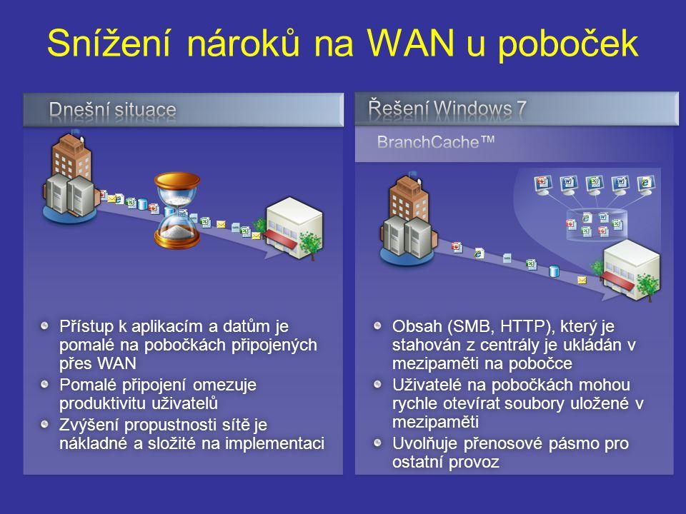 Snížení nároků na WAN u poboček Obsah (SMB, HTTP), který je stahován z centrály je ukládán v mezipaměti na pobočce Uživatelé na pobočkách mohou rychle otevírat soubory uložené v mezipaměti Uvolňuje přenosové pásmo pro ostatní provoz Přístup k aplikacím a datům je pomalé na pobočkách připojených přes WAN Pomalé připojení omezuje produktivitu uživatelů Zvýšení propustnosti sítě je nákladné a složité na implementaci