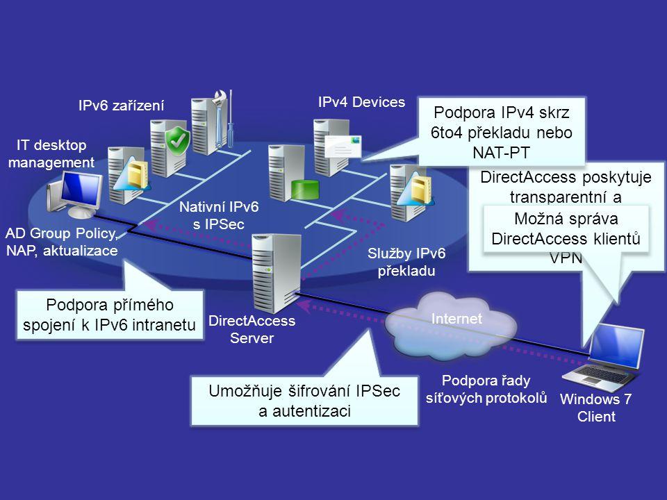 IPv6 zařízení IPv4 Devices DirectAccess Server Windows 7 Client Nativní IPv6 s IPSec Služby IPv6 překladu Podpora řady síťových protokolů DirectAccess poskytuje transparentní a zabezpečný přístup k intranetu bez nutnosti VPN Možná správa DirectAccess klientů Umožňuje šifrování IPSec a autentizaci Podpora přímého spojení k IPv6 intranetu Podpora IPv4 skrz 6to4 překladu nebo NAT-PT IT desktop management AD Group Policy, NAP, aktualizace Internet