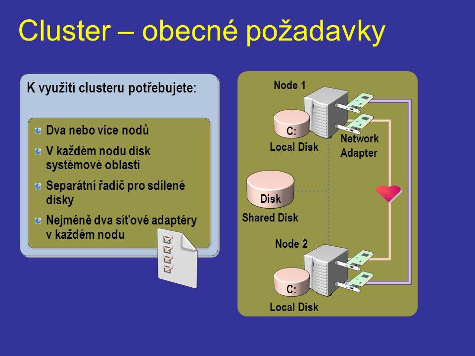 Cluster – obecné požadavky K využití clusteru potřebujete: Dva nebo více nodů V každém nodu disk systémové oblasti Separátní řadič pro sdílené disky Nejméně dva síťové adaptéry v každém nodu Dva nebo více nodů V každém nodu disk systémové oblasti Separátní řadič pro sdílené disky Nejméně dva síťové adaptéry v každém nodu Node 2 Node 1 Local Disk Shared Disk Local Disk C: Disk Network Adapter