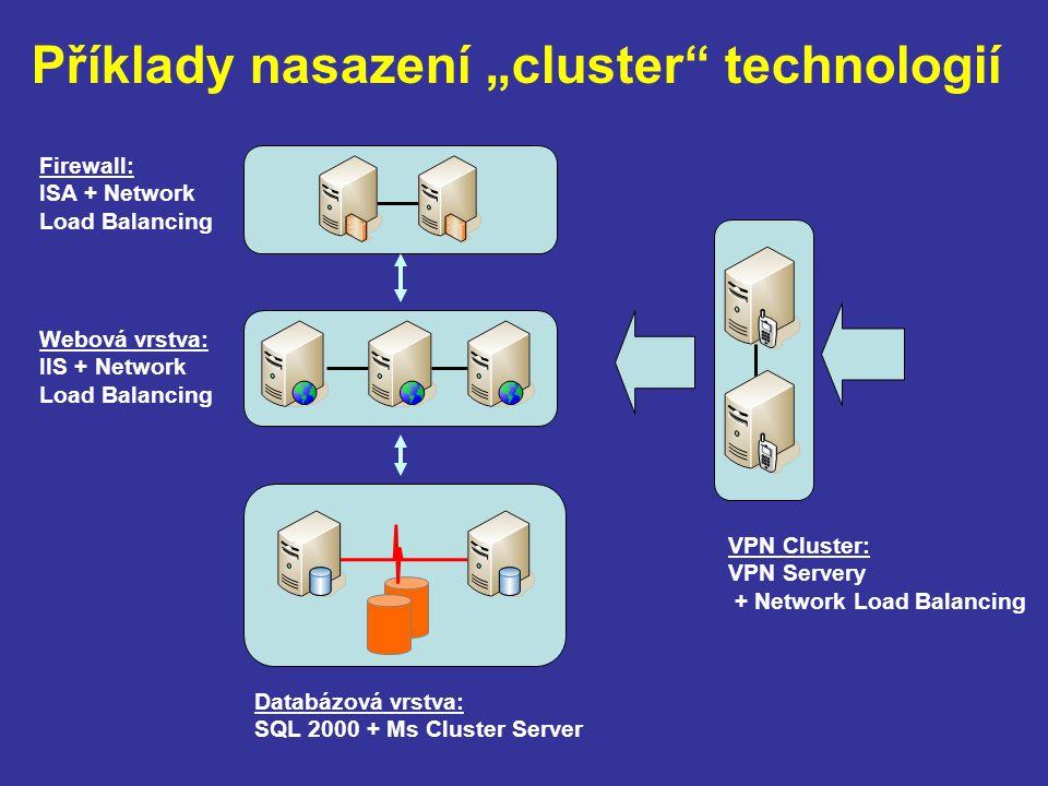 """Příklady nasazení """"cluster technologií VPN Cluster: VPN Servery + Network Load Balancing Firewall: ISA + Network Load Balancing Webová vrstva: IIS + Network Load Balancing Databázová vrstva: SQL 2000 + Ms Cluster Server"""