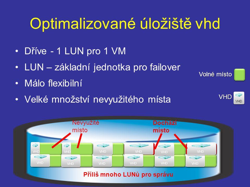 Optimalizované úložiště vhd Dříve - 1 LUN pro 1 VM LUN – základní jednotka pro failover Málo flexibilní Velké množství nevyužitého místa VHD Volné místo VHD VHD Příliš mnoho LUNů pro správu VHD Nevyužité místo Dochází místo