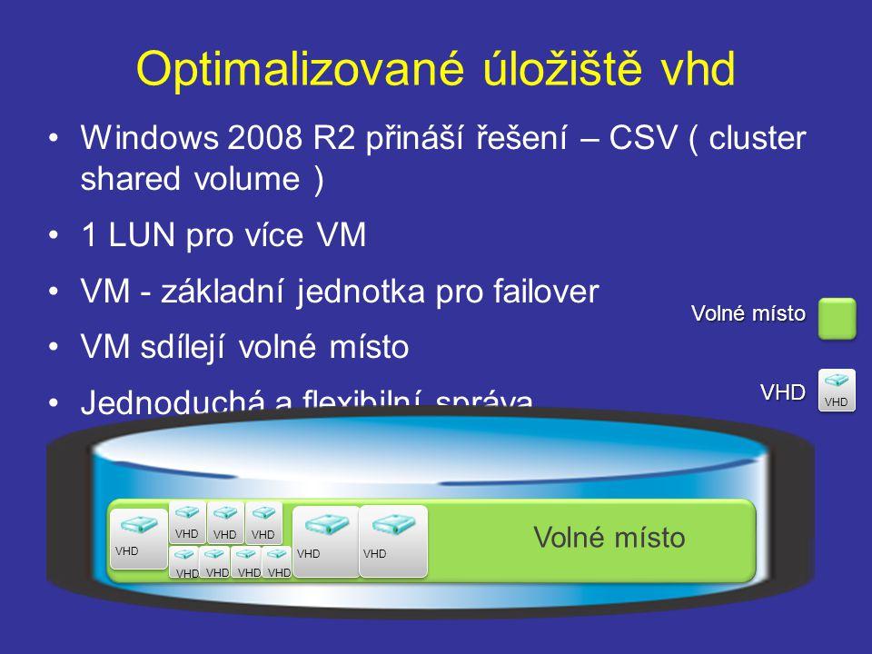 Optimalizované úložiště vhd Windows 2008 R2 přináší řešení – CSV ( cluster shared volume ) 1 LUN pro více VM VM - základní jednotka pro failover VM sdílejí volné místo Jednoduchá a flexibilní správa VHD Volné místo VHD VHD Volné místo