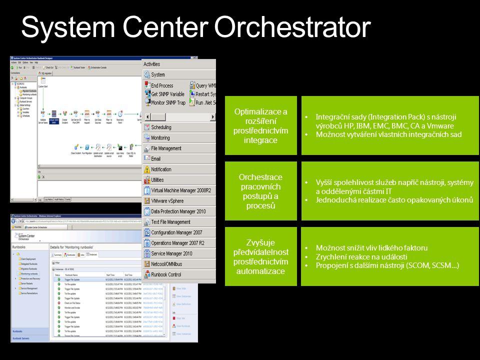 Optimalizace a rozšíření prostřednictvím integrace Orchestrace pracovních postupů a procesů Zvyšuje předvídatelnost prostřednictvím automatizace Integrační sady (Integration Pack) s nástroji výrobců HP, IBM, EMC, BMC, CA a Vmware Možnost vytváření vlastních integračních sad Vyšší spolehlivost služeb napříč nástroji, systémy a oddělenými částmi IT Jednoduchá realizace často opakovaných úkonů Možnost snížit vliv lidkého faktoru Zrychlení reakce na události Propojení s dalšími nástroji (SCOM, SCSM…)