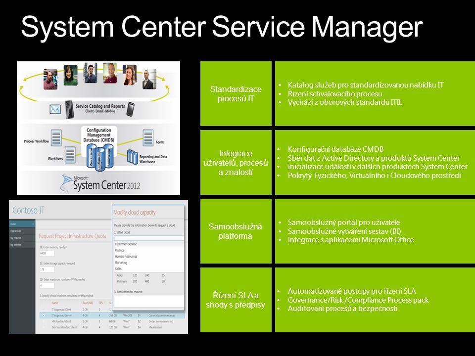Standardizace procesů IT Integrace uživatelů, procesů a znalostí Samoobslužná platforma Katalog služeb pro standardizovanou nabídku IT Řízení schvalovacího procesu Vychází z oborových standardů ITIL Konfigurační databáze CMDB Sběr dat z Active Directory a produktů System Center Inicializace událostí v dalších produktech System Center Pokrytý Fyzického, Virtuálního i Cloudového prostředí Samoobslužný portál pro uživatele Samoobslužné vytváření sestav (BI) Integrace s aplikacemi Microsoft Office Řízení SLA a shody s předpisy Automatizované postupy pro řízení SLA Governance/Risk /Compliance Process pack Auditování procesů a bezpečnosti