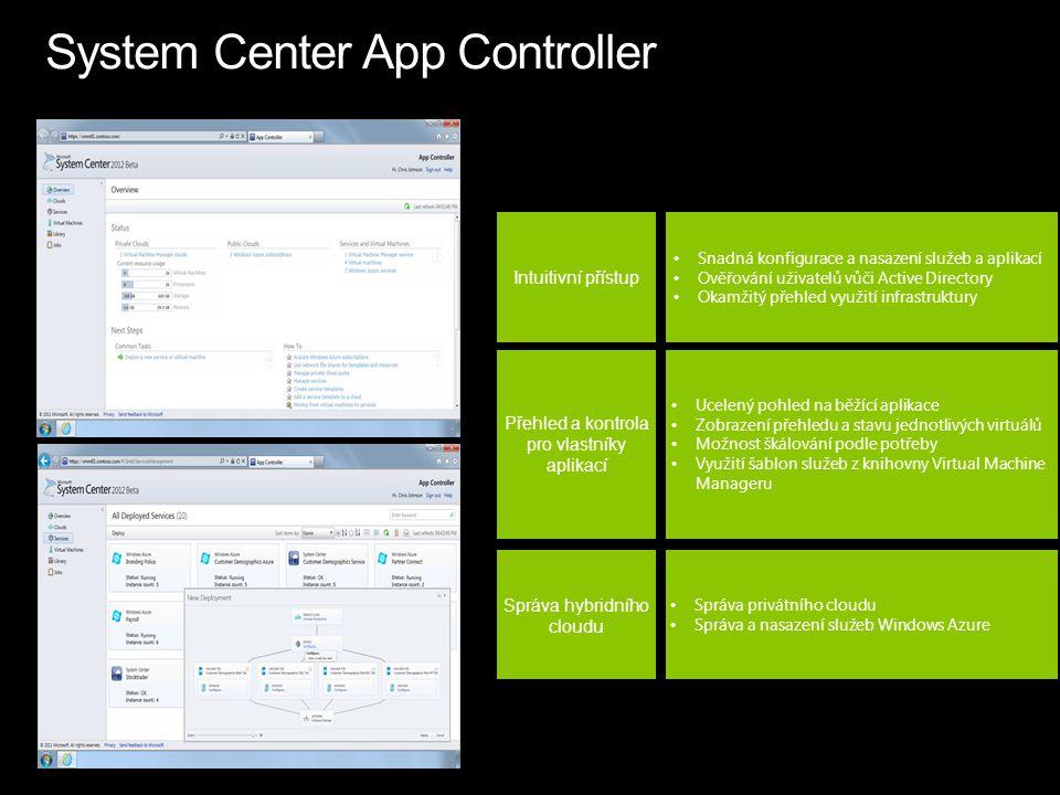 Intuitivní přístup Přehled a kontrola pro vlastníky aplikací Správa hybridního cloudu Snadná konfigurace a nasazení služeb a aplikací Ověřování uživatelů vůči Active Directory Okamžitý přehled využití infrastruktury Ucelený pohled na běžící aplikace Zobrazení přehledu a stavu jednotlivých virtuálů Možnost škálování podle potřeby Využití šablon služeb z knihovny Virtual Machine Manageru Správa privátního cloudu Správa a nasazení služeb Windows Azure