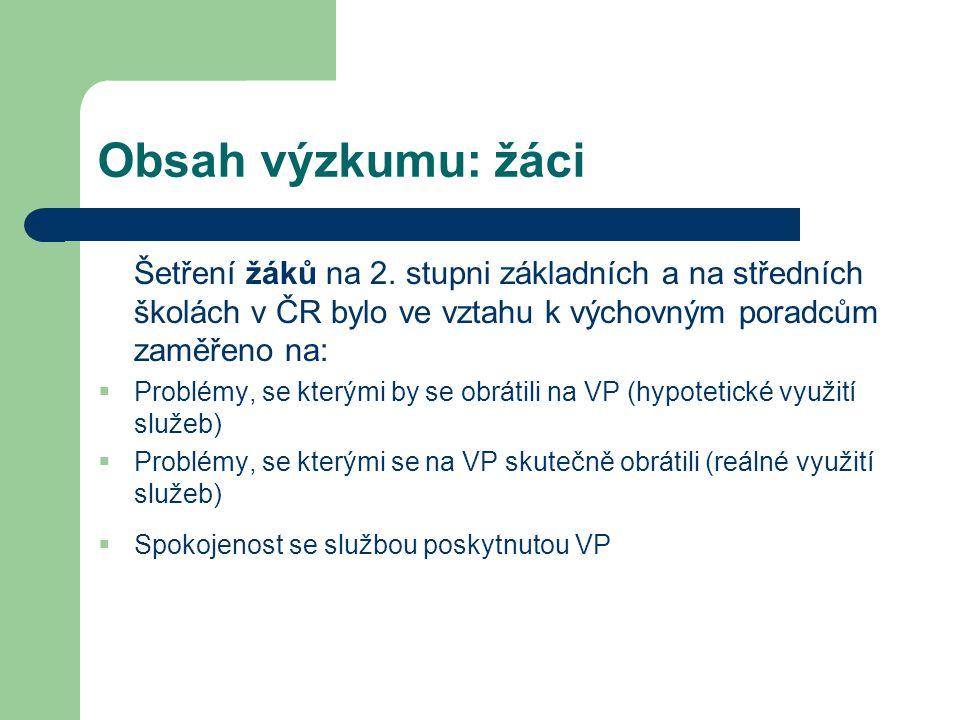 Spolupráce VP s dalšími subjekty I.