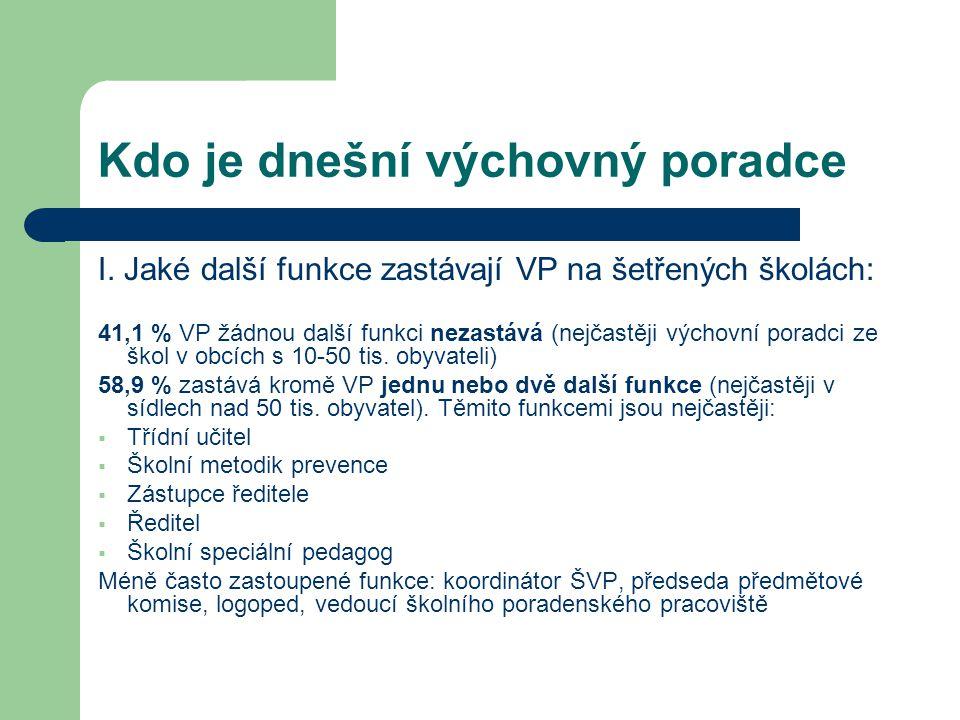 Spolupráce VP s dalšími subjekty III.