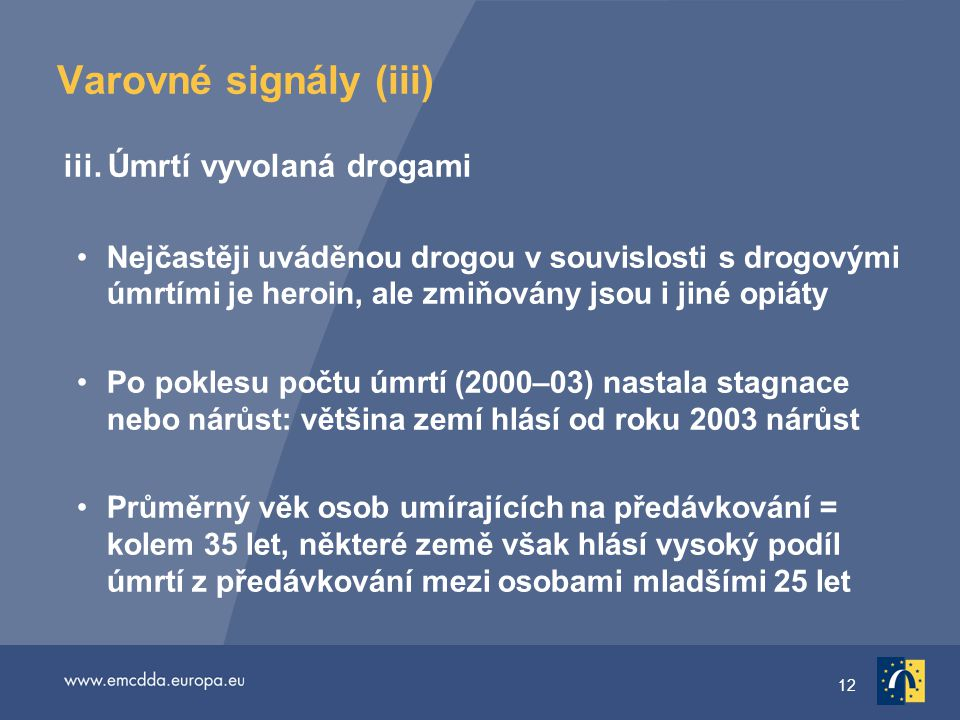 12 Varovné signály (iii) iii.