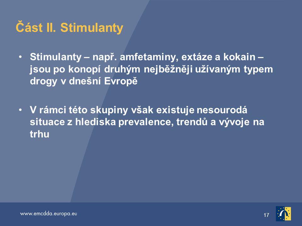 17 Část II. Stimulanty Stimulanty – např.