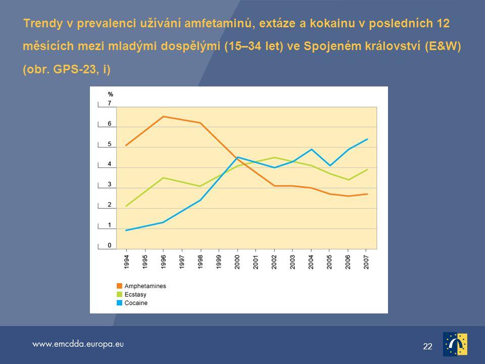 22 Trendy v prevalenci užívání amfetaminů, extáze a kokainu v posledních 12 měsících mezi mladými dospělými (15–34 let) ve Spojeném království (E&W) (obr.