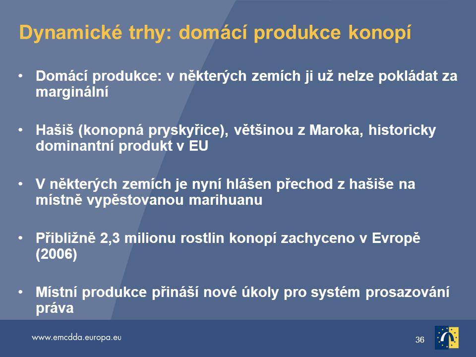 36 Dynamické trhy: domácí produkce konopí Domácí produkce: v některých zemích ji už nelze pokládat za marginální Hašiš (konopná pryskyřice), většinou z Maroka, historicky dominantní produkt v EU V některých zemích je nyní hlášen přechod z hašiše na místně vypěstovanou marihuanu Přibližně 2,3 milionu rostlin konopí zachyceno v Evropě (2006) Místní produkce přináší nové úkoly pro systém prosazování práva