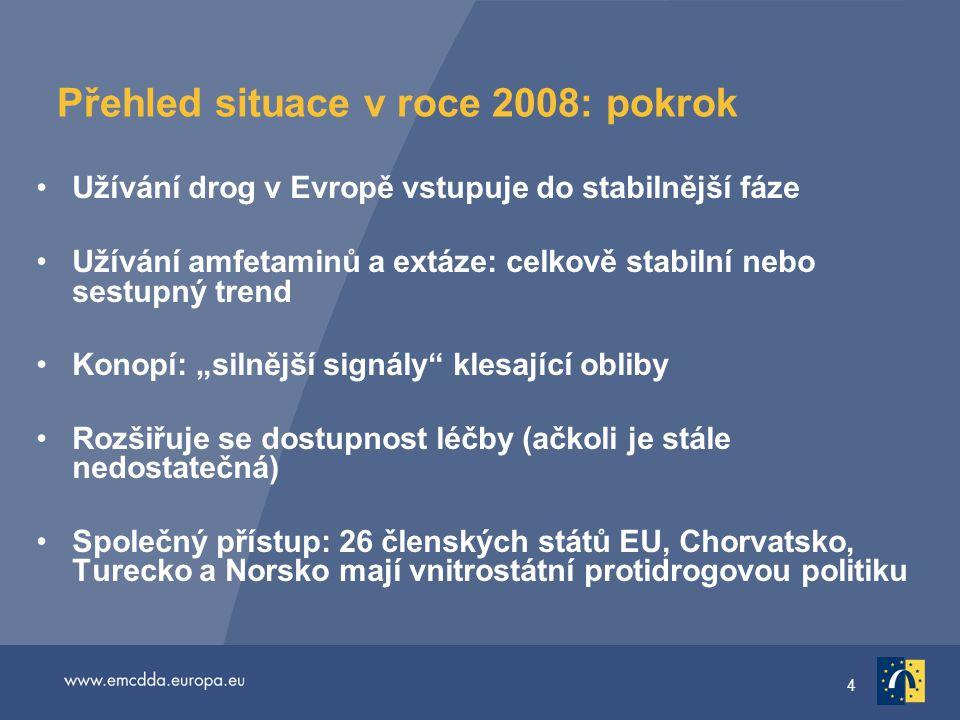 """4 Přehled situace v roce 2008: pokrok Užívání drog v Evropě vstupuje do stabilnější fáze Užívání amfetaminů a extáze: celkově stabilní nebo sestupný trend Konopí: """"silnější signály klesající obliby Rozšiřuje se dostupnost léčby (ačkoli je stále nedostatečná) Společný přístup: 26 členských států EU, Chorvatsko, Turecko a Norsko mají vnitrostátní protidrogovou politiku"""
