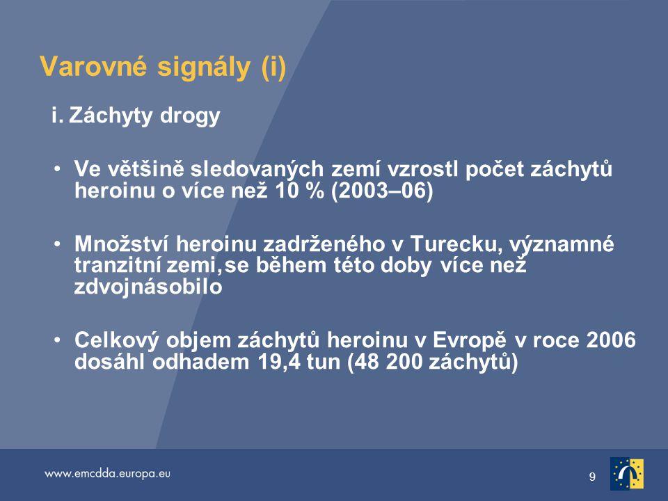 9 Varovné signály (i) i.