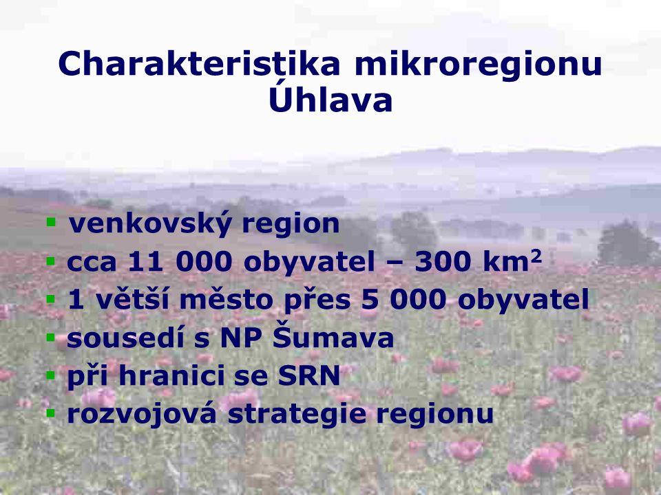 Charakteristika mikroregionu Úhlava  venkovský region  cca 11 000 obyvatel – 300 km 2  1 větší město přes 5 000 obyvatel  sousedí s NP Šumava  při hranici se SRN  rozvojová strategie regionu