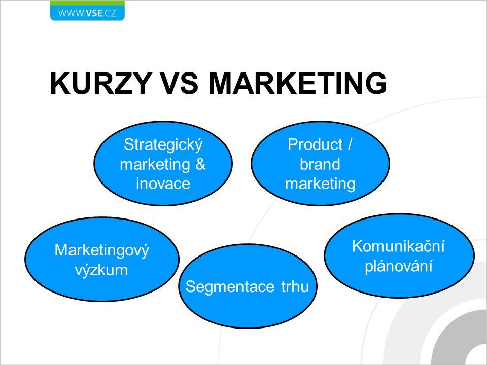 KURZY VS MARKETING Strategický marketing & inovace Marketingový výzkum Segmentace trhu Komunikační plánování Product / brand marketing